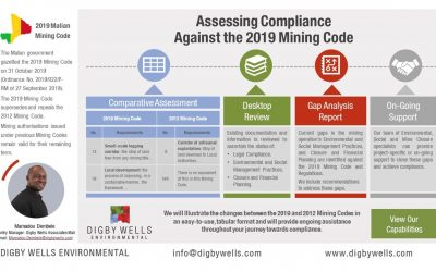 Mapping your Compliance Journey