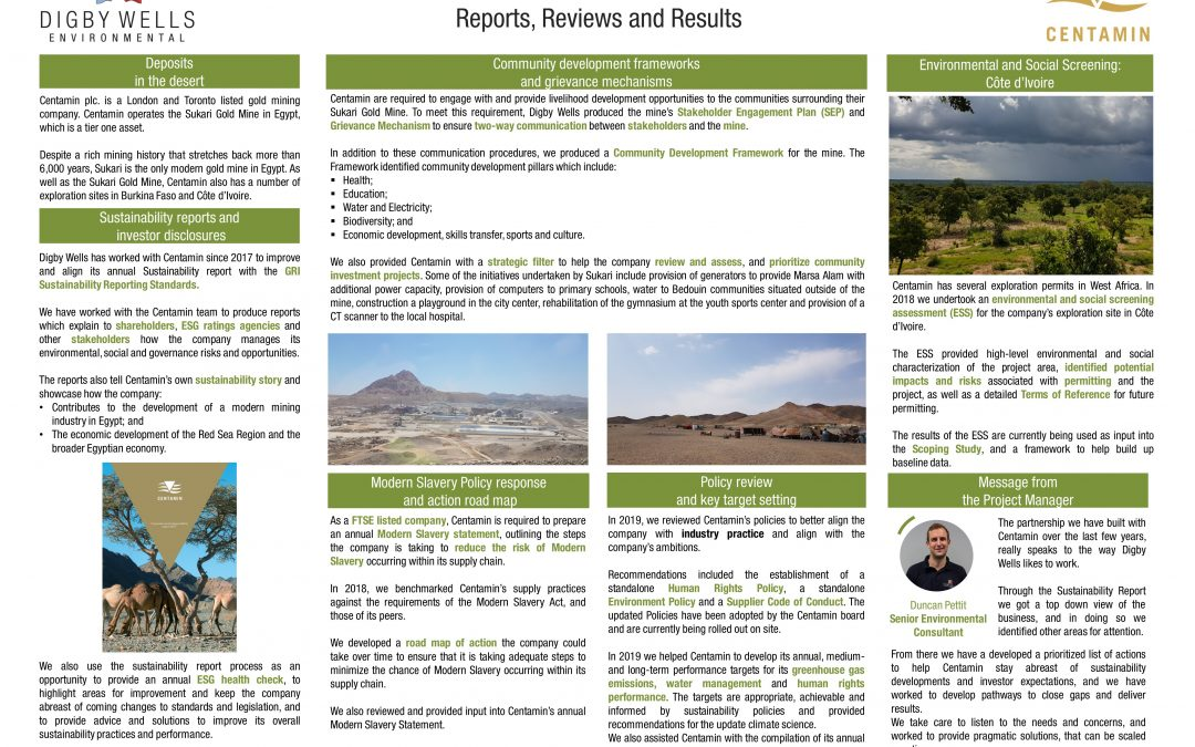 Centamin – Reports, Reviews and Results