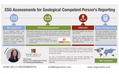 ESG Assessments for Geological Competent Person's Reporting