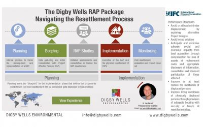 Your Valued Partner in Navigating the Resettlement Process