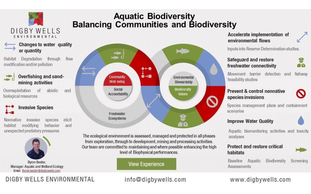 Aquatic Biodiversity: Balancing Communities and Biodiversity