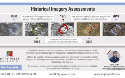 Historical Imagery Assessments