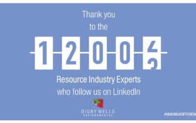 Thank you to all ofour12,000 LinkedIn followers